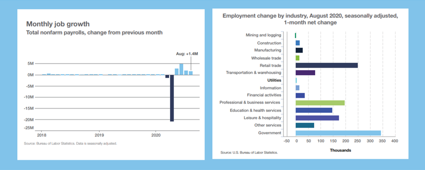 monthly.job.growth